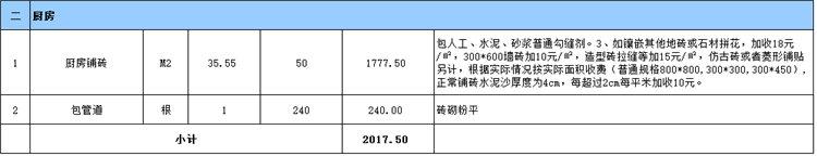 2017年洛阳家装装修预算价格表